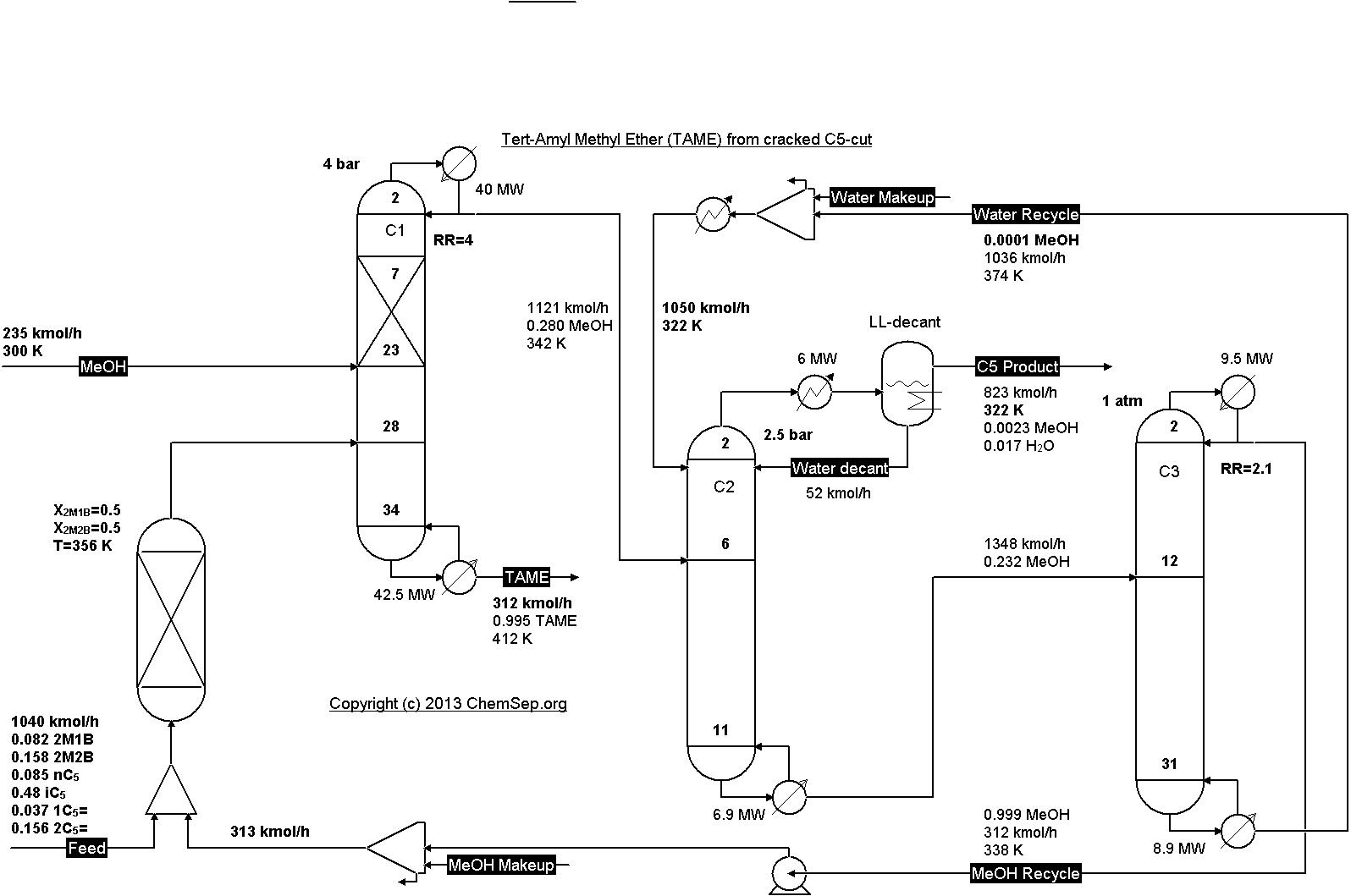 n butanol process flow diagram chemsep downloads latest version  chemsep downloads latest version